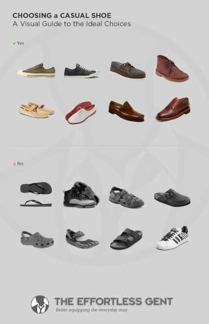 Back to Basics: Choosing a Casual Shoe