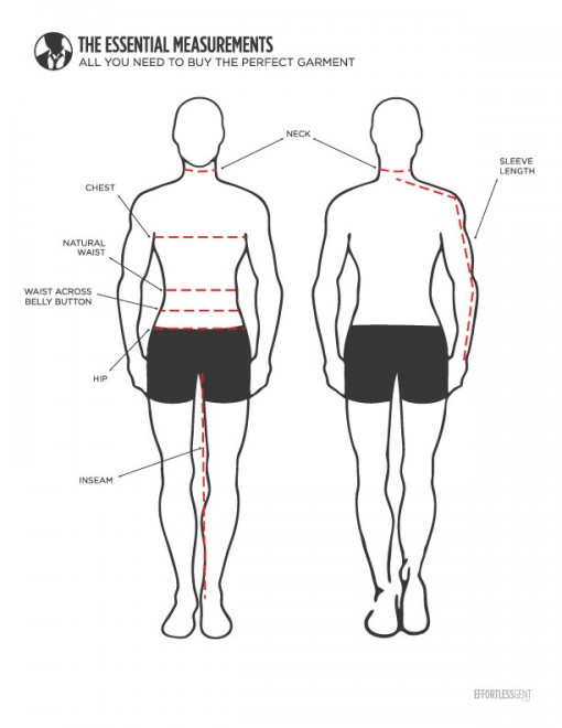 Posts Related to How Timing Can Help You Accurately Measure Weight And Body Fat Diet Progress That We Thought You Would Like: Staff Picked Interesting Articles Worth Reading Body Fat Measurement to How Accurately Measure Bodyfat % The best way to do body fat measurement is the right way. How to accurately measure body fat in your diet.