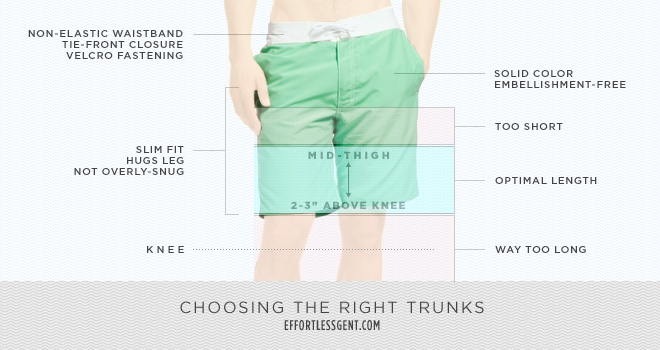 060fdf8b14 Look Good In Any Body (of Water): How to buy and wear swim trunks ...